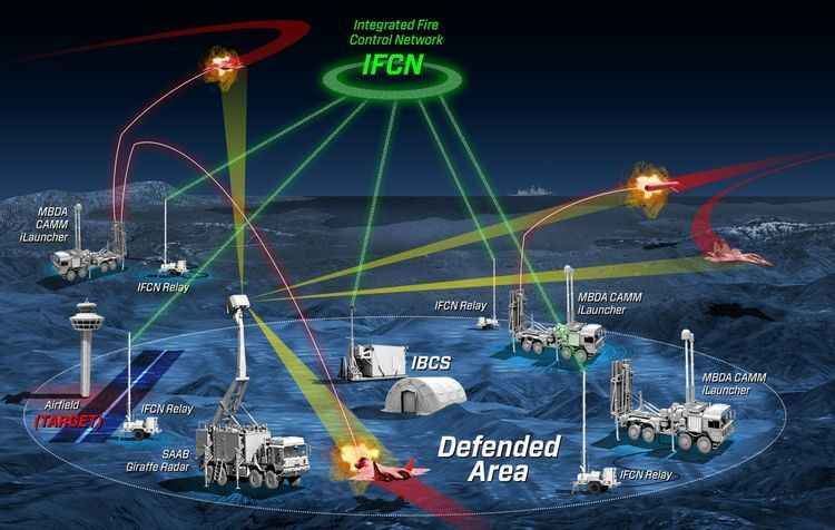 Integrated Air Defence Indian military news