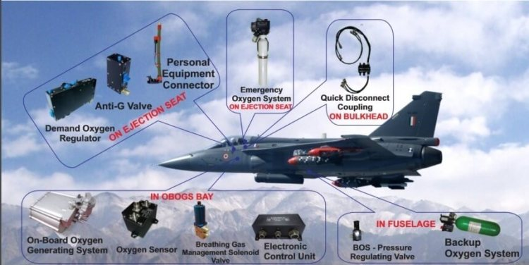 obox drdo indian military anil chopra