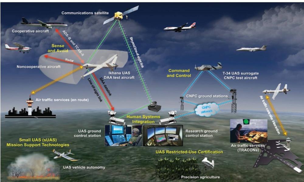 anil chopra, air power asia, Aerospace, Contrl,